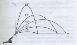 Супервизия траектории профессиональной карьеры психолога практика - http://nuance-vrn.ru/superviziya-traektorii-professionalnoj-karery-psixologa-praktika/