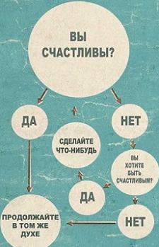 Формула счастья - гештальт терапия Воронеж -http://nuance-vrn.ru/chto-takoe-schaste/
